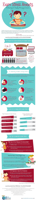 Study Medicine IG exam stress
